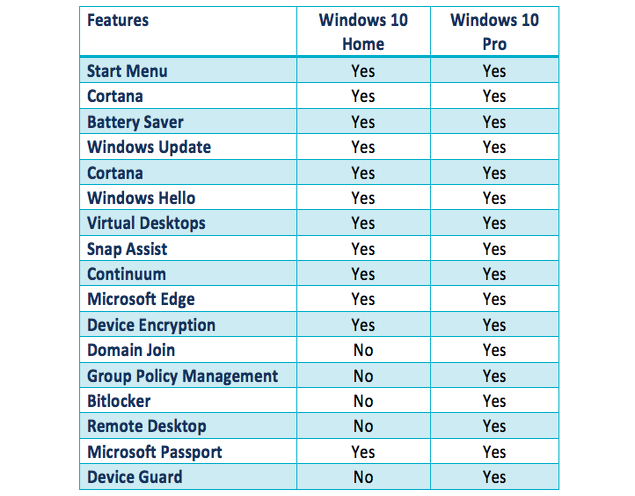 windows_10_pro_vs_windows_10_home_official.jpg